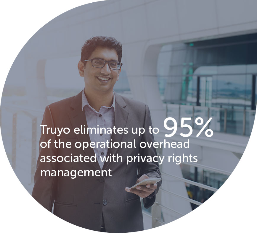 Truyo eliminates up to 95 percent of the operational overhead associated with privacy rights management